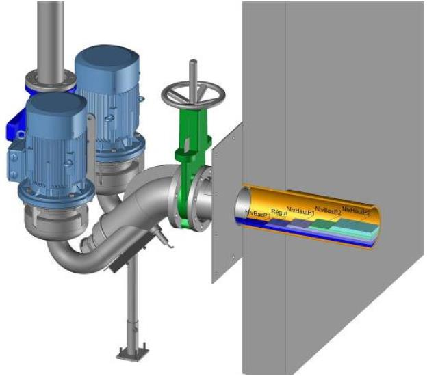 DIP® Direct In-line Pump System