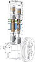 Corken T-Style Oil-Free Reciprocating Compressors