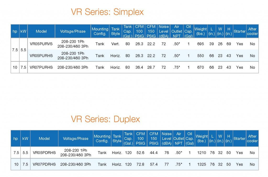 VR Series Performance